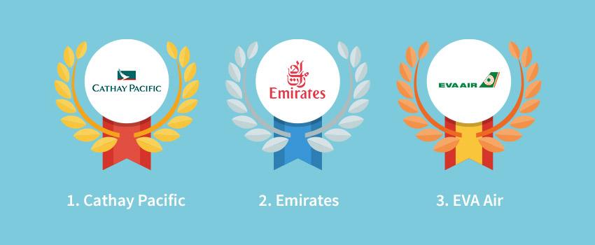 Cathay Pacific, Emirates, Eva Air airlines logo, flat design - ASAPtciekts travel blog