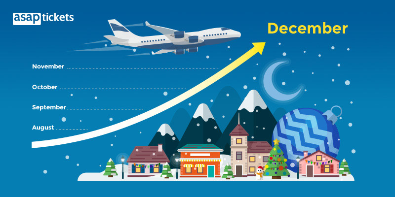 When is the best time to book flights for christmas holiday seasons 2018