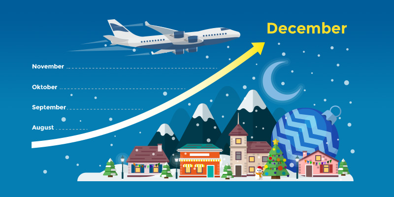 When is the Best Time to Book Christmas Flights in 2016 - ASAP Tickets