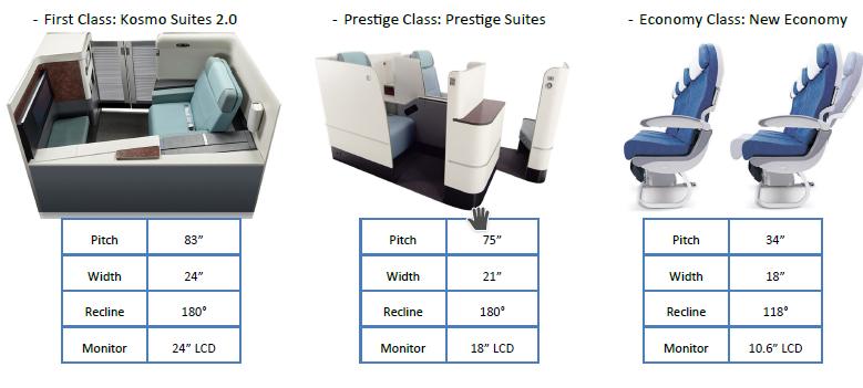Boeing 777 300er Seat Map Asap Tickets Travel Blog