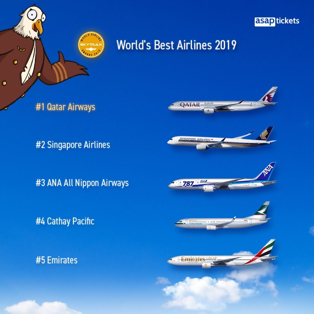 top airline 2019