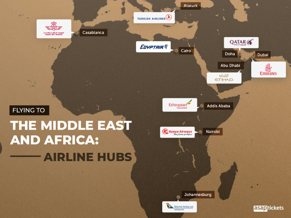 multi-stop flight to africa